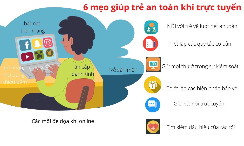 giup tre an toan khi online